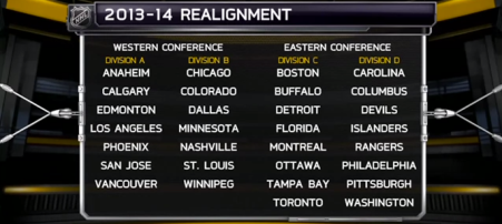 Realignment