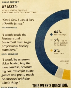 PSBJ Survey Crop