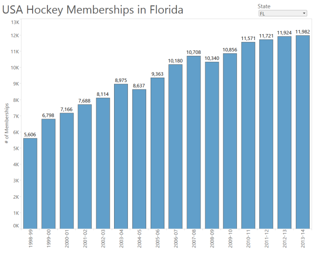 USAHockeyMemberships2